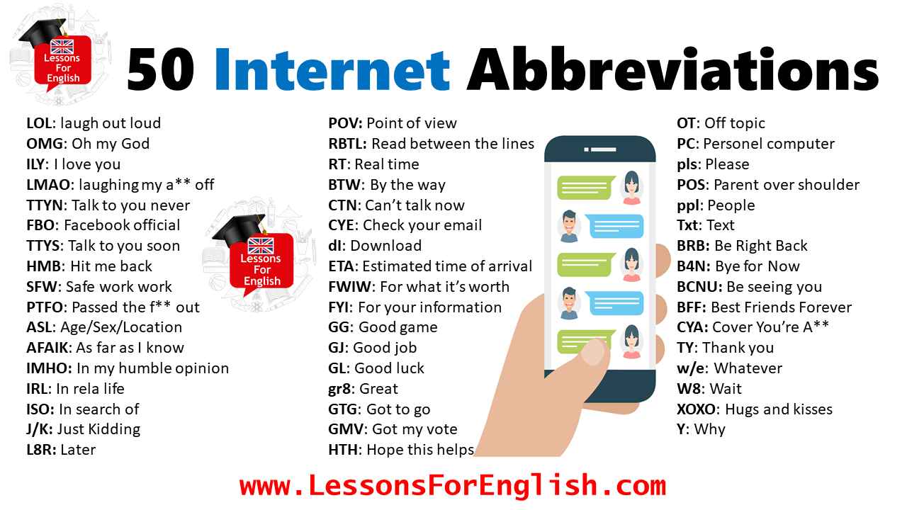 50 Internet Abbreviations