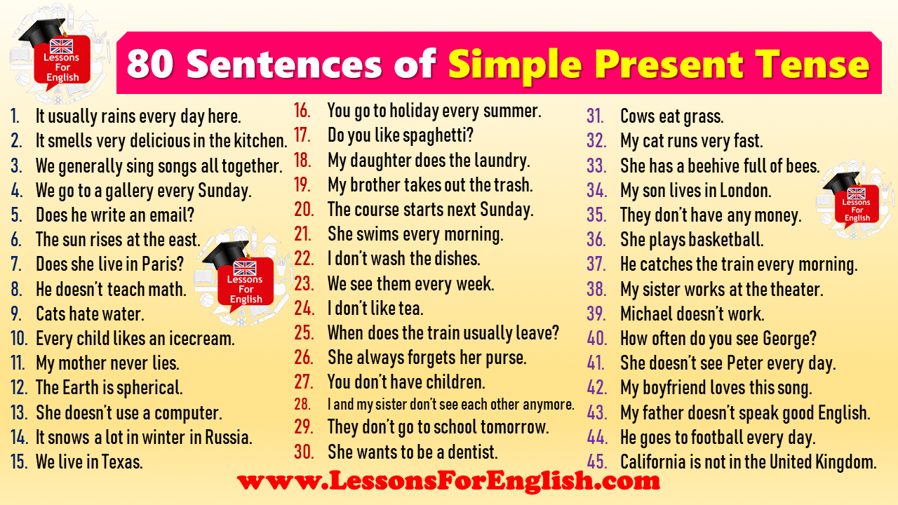 80 Sentences Of Simple Present Tense Lessons For English