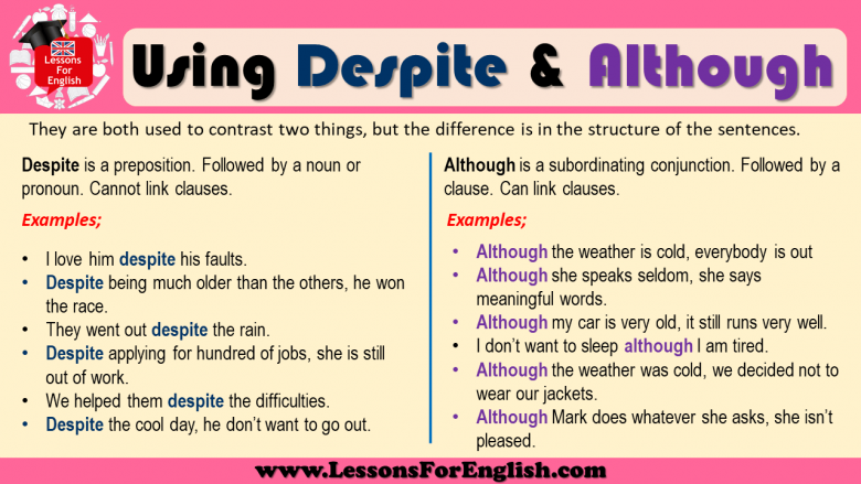 Using Despite and Although