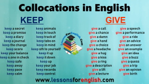 Collocations in English - Keep and Give