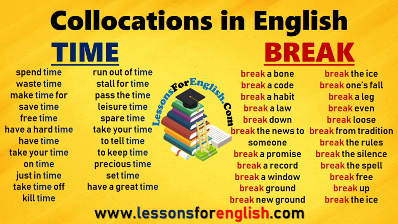 Collocations in English - Time and Break