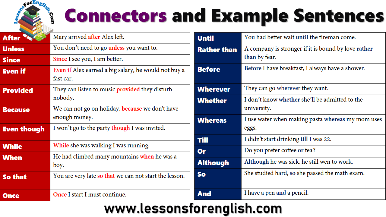 Connectors and Example Sentences in English
