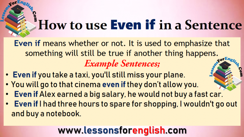 How to use Even if in a Sentence