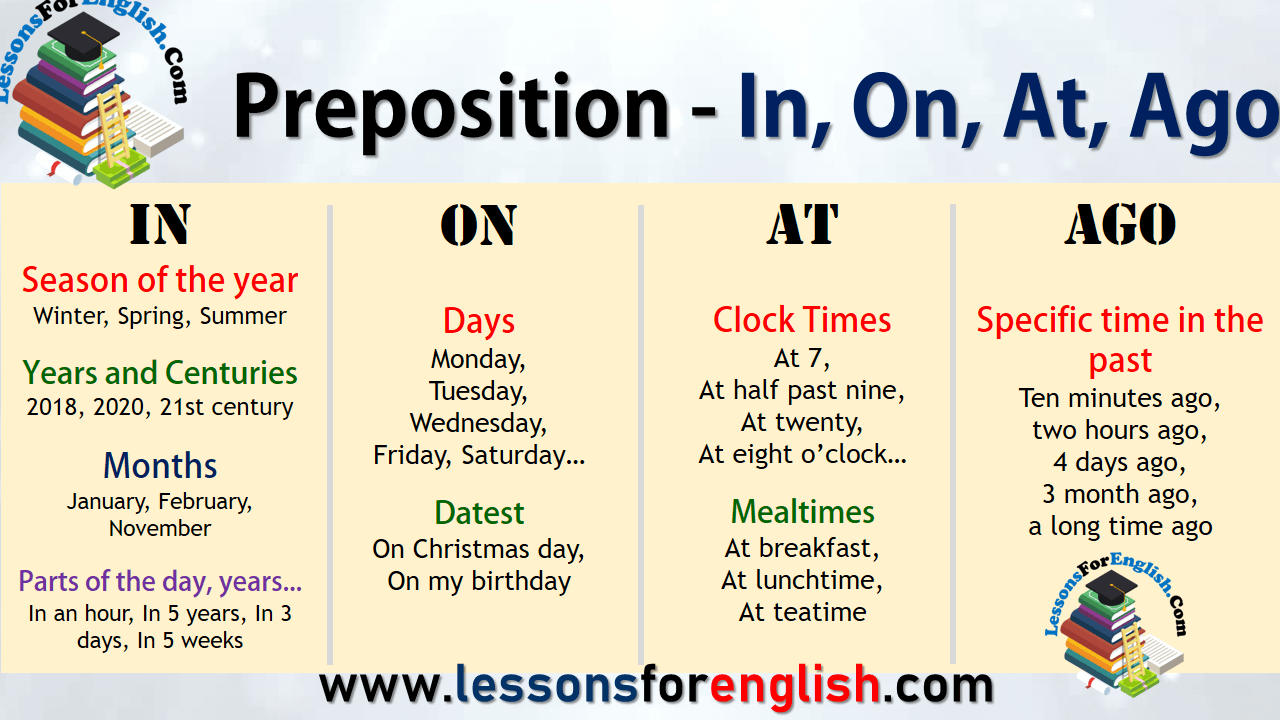 Preposition - In, On, At, Ago