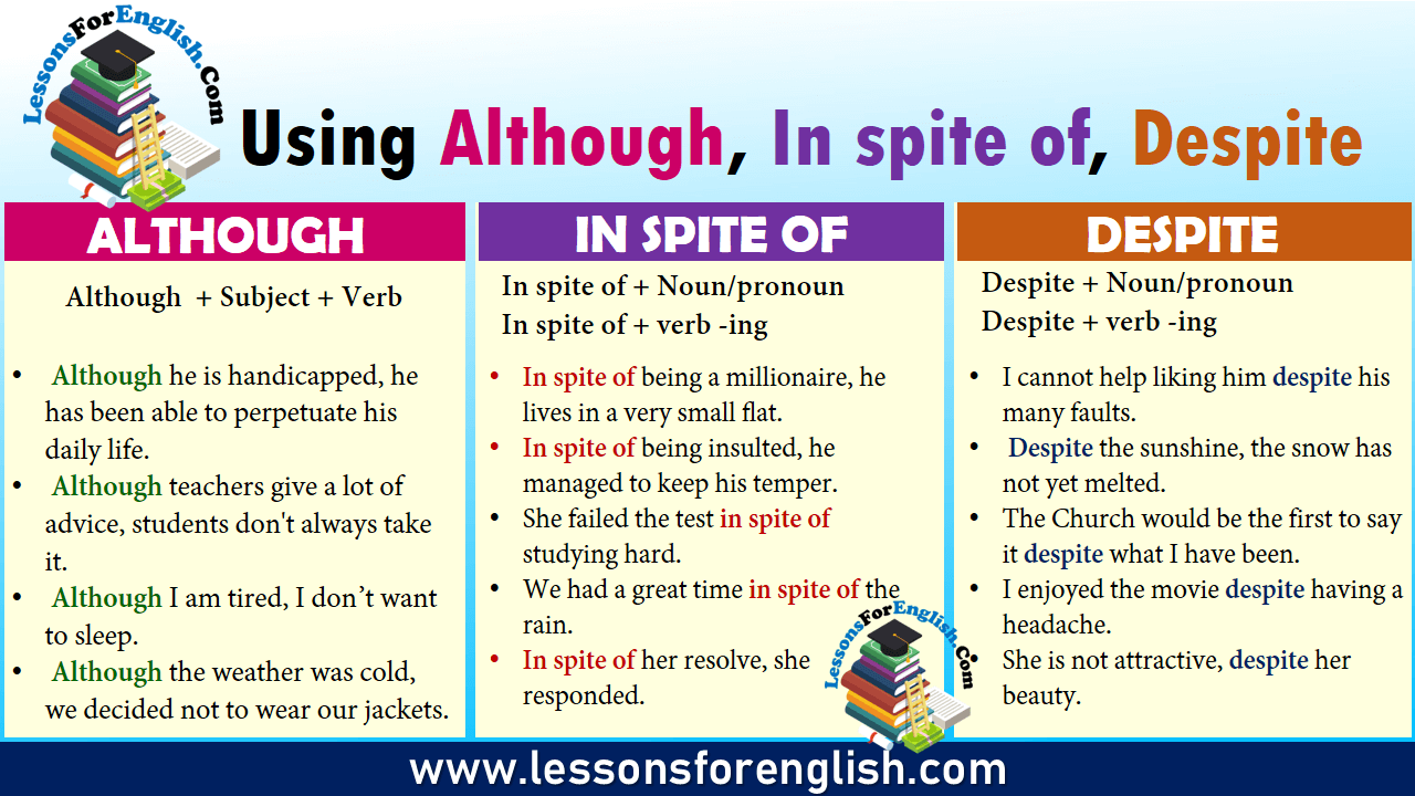 Using Although, In spite of, Despite in English
