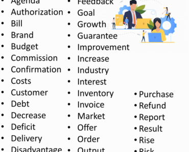Detailed Business English Vocabulary List