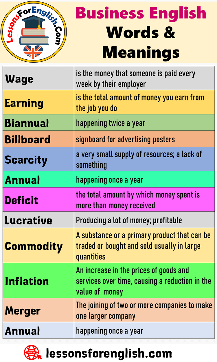 DetailedBusiness English Words and Meanings