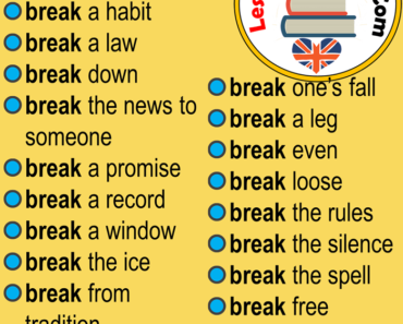 Collocations with BREAK in English