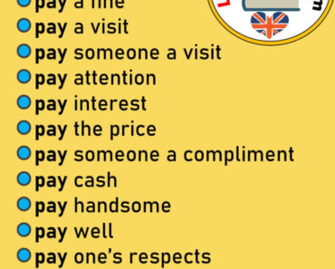 English Phrases Samples, Collocations with PAY in English