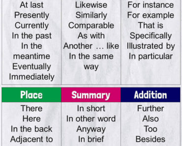 Conjunctions List in English, Conjunctions with Time, Conjunctions with Comparison, Conjunctions with Example, Conjunctions with Place, Conjunctions with Summary, Conjunctions with Addition;