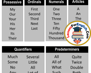 Determiners in English