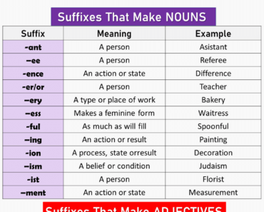 English List of Suffixes and Suffix Examples