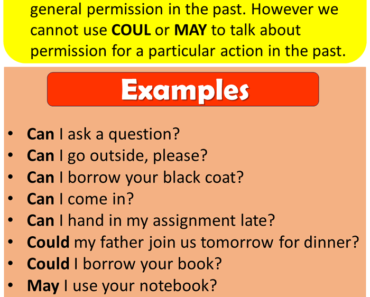 English Modal Verbs of Permission