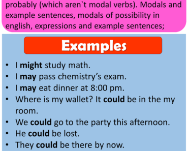 English Modal Verbs, Modal Verbs of Possibility
