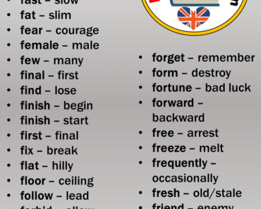 English Detailed Opposite Words List,Opposite Words Starting With F