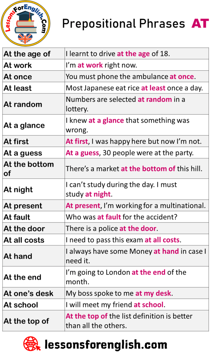 English Prepositional Phrases AT, Example Sentences