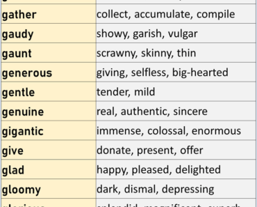Synonym Words Starting With G