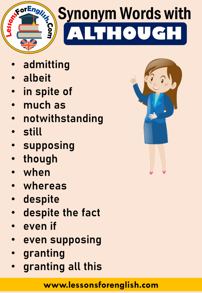English Vocabulary,Synonym Words with ALTHOUGH