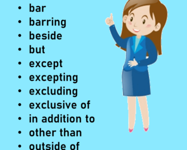 EnglishSynonym Words with BUT