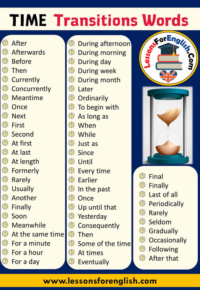 TIME  Transitions Words List