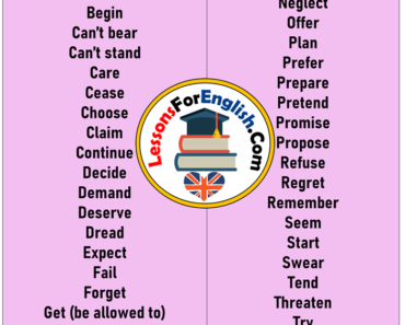 English Verbs Followed By INFINITIVE