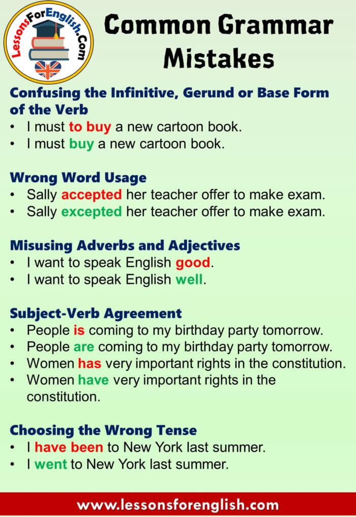 English Grammar Mistakes Examples