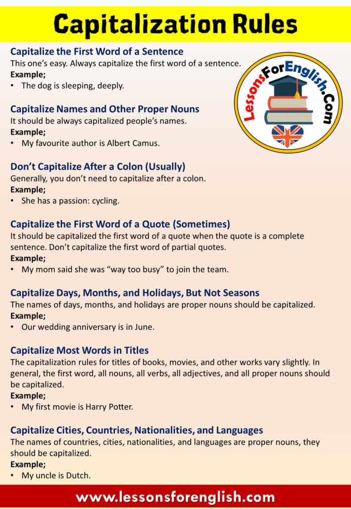 English Capitalization Rules and Example Sentences