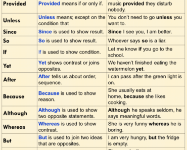 English Conjunctions, Definition and Example Sentences