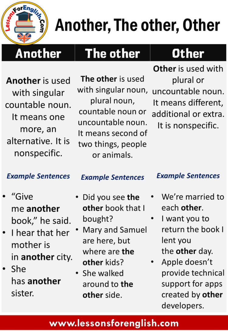 How To Use Another, The other, Other in English, Definition and Examples