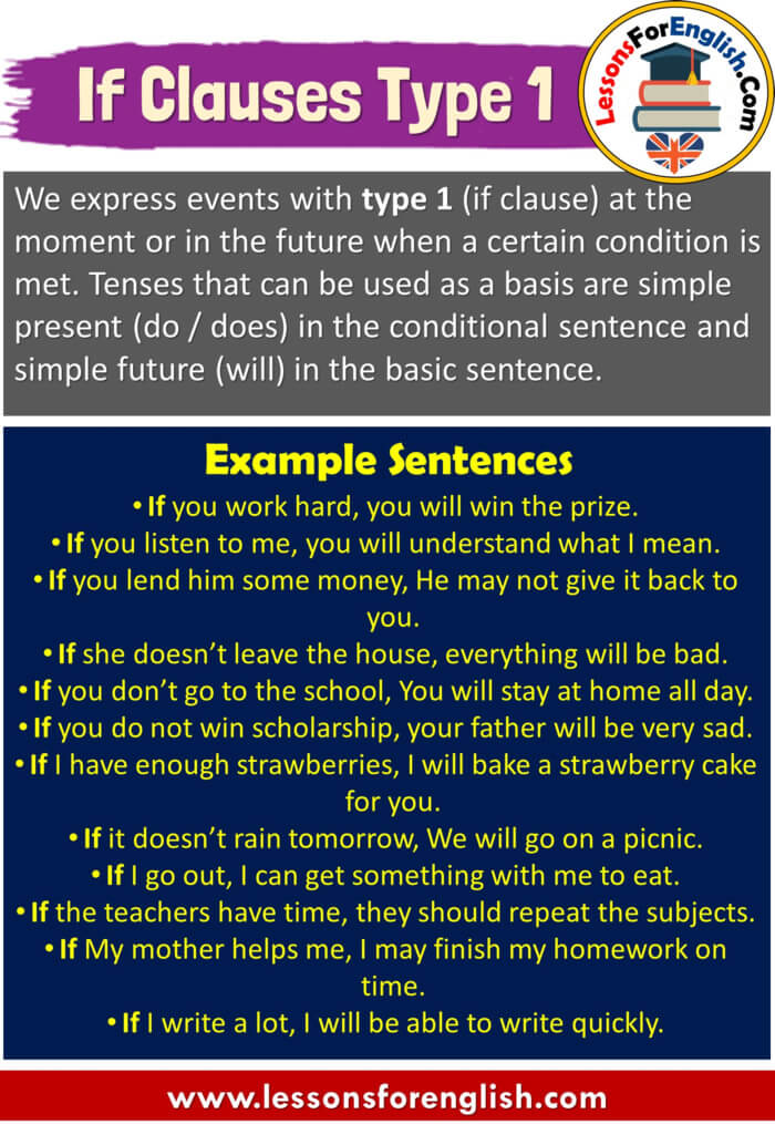 English Conditionals, If Clauses Type 1