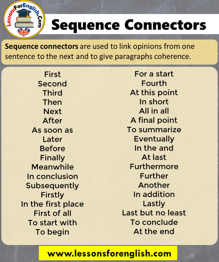 EnglishSequence Connectors Definition and Examples