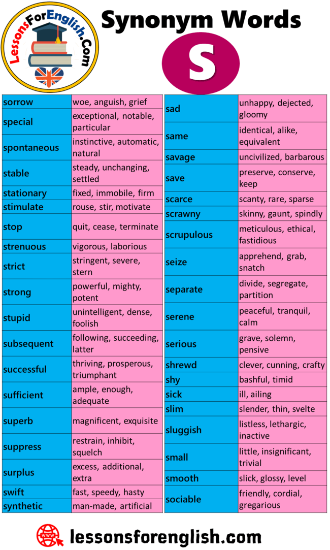 English Vocabulary,Synonym Words Starting With S