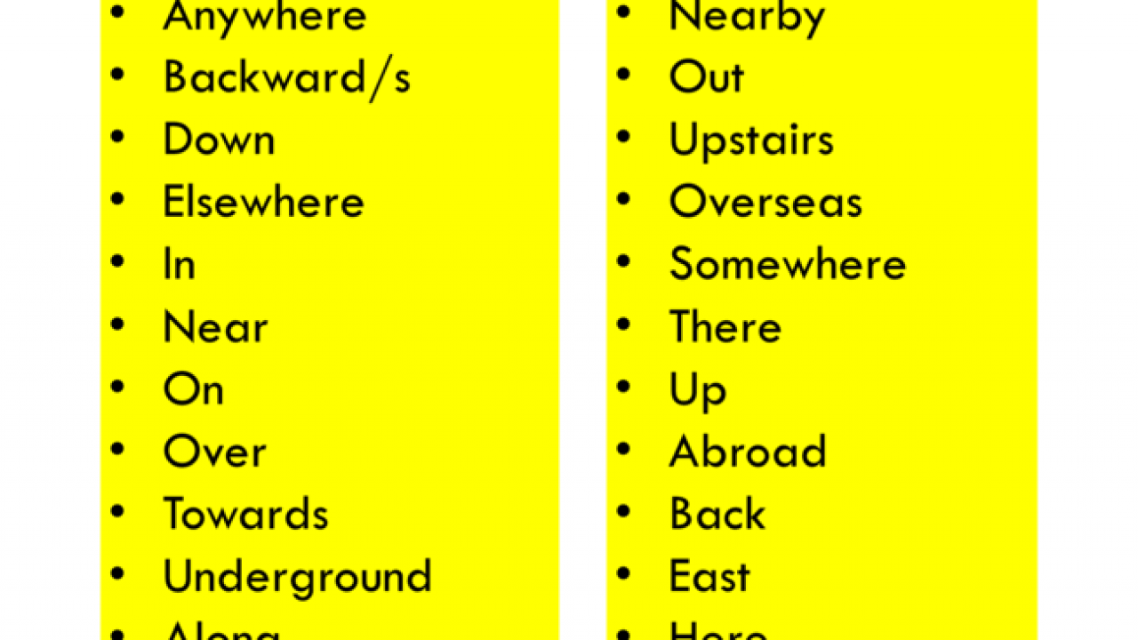 Adverbs of Place, Definition and 20 Example Words   Lessons For ...