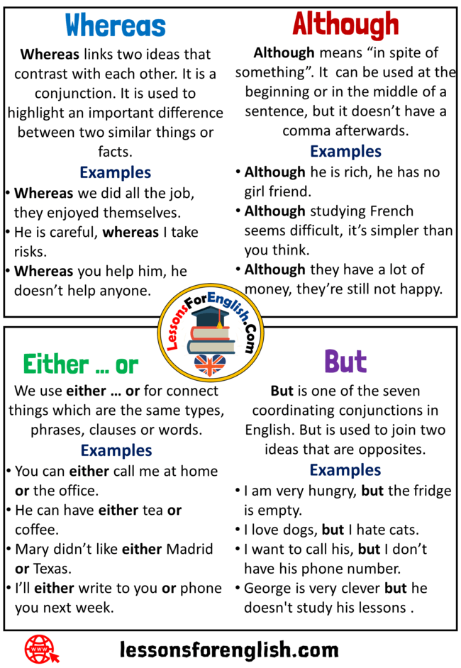 Uses Whereas Although Either Or But Definiton And Example Sentences Lessons For English