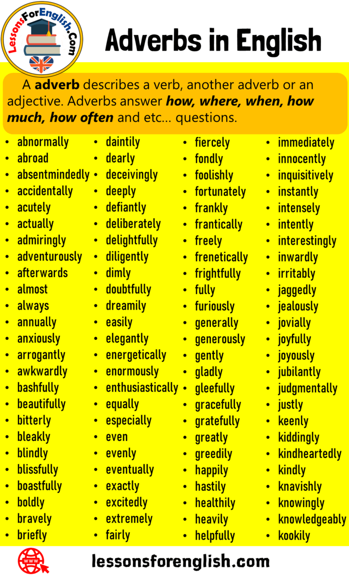 Adverbs in English, 20 Adverbs List   Lessons For English